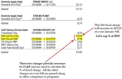 CL&P bill graphic2prn